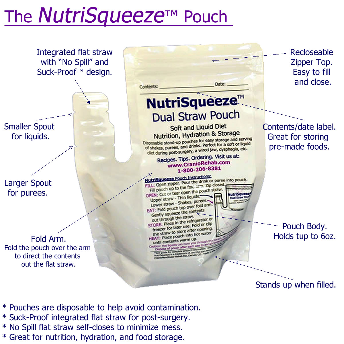NutriSqueeze pouch features